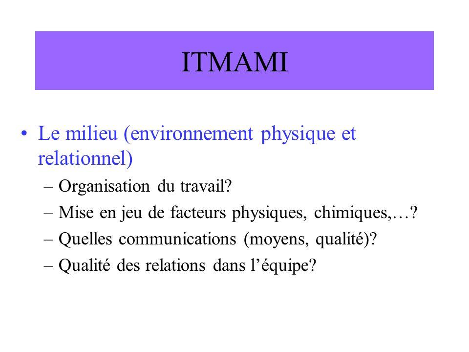 ITMAMI Le milieu (environnement physique et relationnel) –Organisation du travail? –Mise en jeu de facteurs physiques, chimiques,…? –Quelles communica
