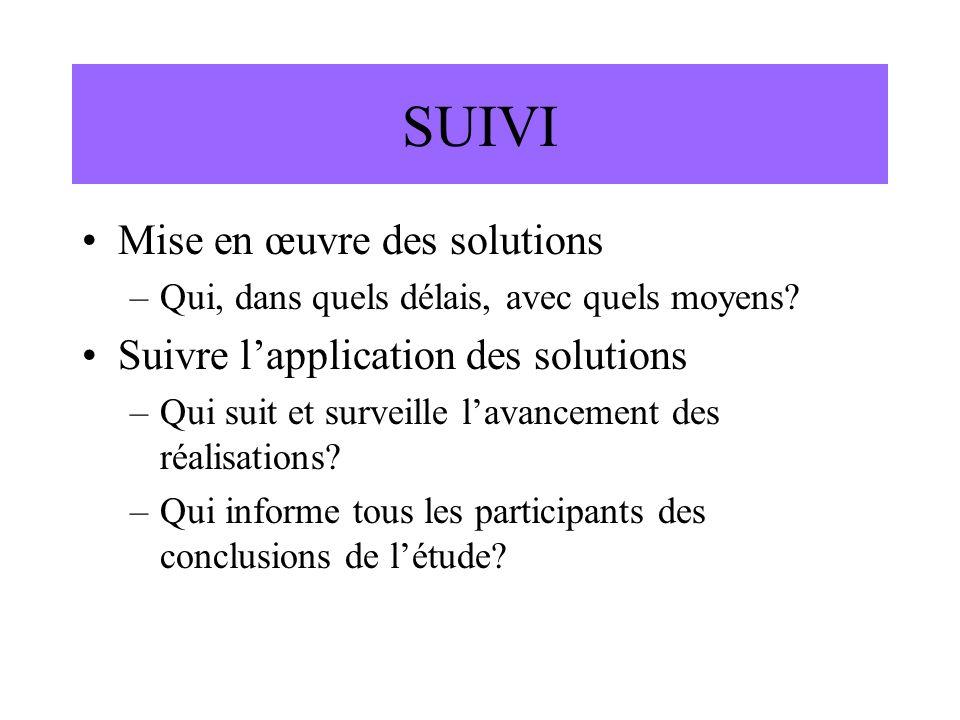 SUIVI Mise en œuvre des solutions –Qui, dans quels délais, avec quels moyens? Suivre lapplication des solutions –Qui suit et surveille lavancement des