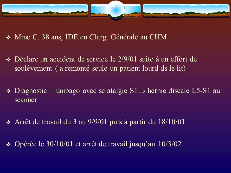 Mme C. 38 ans, IDE en Chirg. Générale au CHM Déclare un accident de service le 2/9/01 suite à un effort de soulèvement ( a remonté seule un patient lo