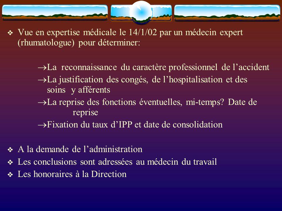 Vue en expertise médicale le 14/1/02 par un médecin expert (rhumatologue) pour déterminer: La reconnaissance du caractère professionnel de laccident L