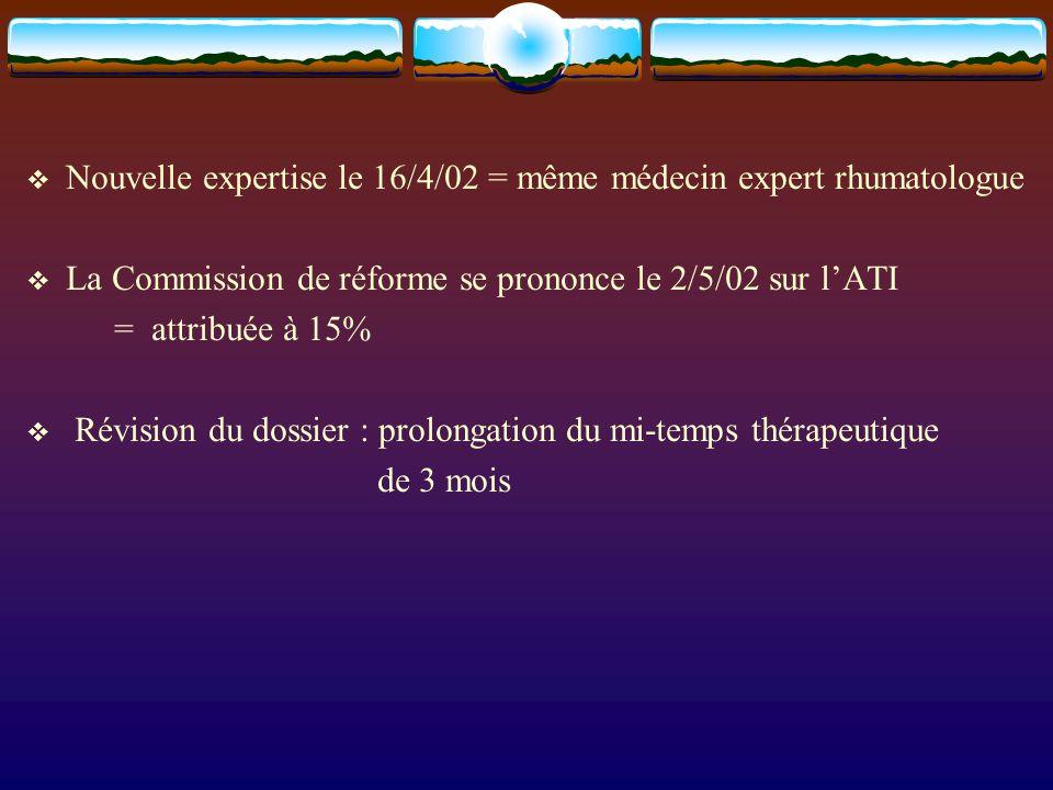 Nouvelle expertise le 16/4/02 = même médecin expert rhumatologue La Commission de réforme se prononce le 2/5/02 sur lATI = attribuée à 15% Révision du dossier : prolongation du mi-temps thérapeutique de 3 mois