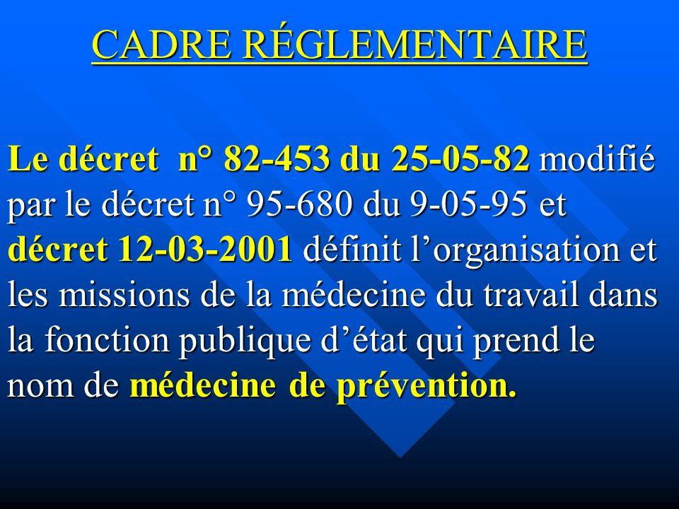 CADRE RÉGLEMENTAIRE Le décret n° 82-453 du 25-05-82 modifié par le décret n° 95-680 du 9-05-95 et décret 12-03-2001 définit lorganisation et les missions de la médecine du travail dans la fonction publique détat qui prend le nom de médecine de prévention.