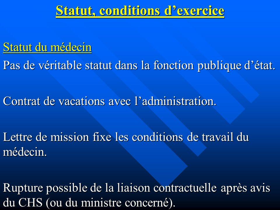 Statut, conditions dexercice Statut du médecin Pas de véritable statut dans la fonction publique détat.