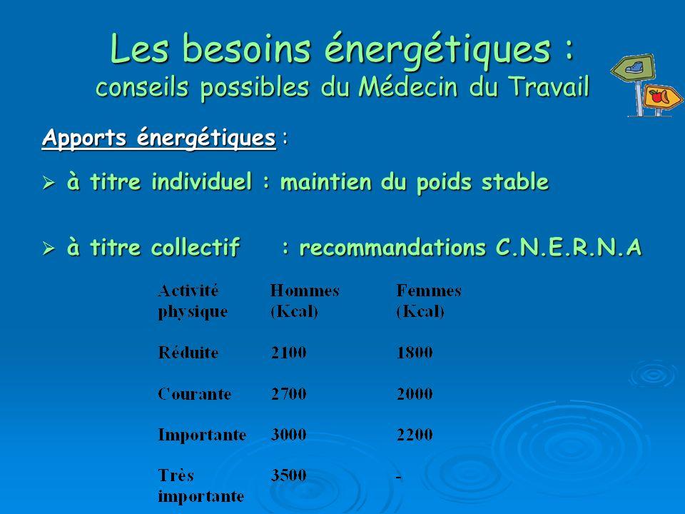 Les besoins énergétiques : conseils possibles du Médecin du Travail Apports énergétiques : à titre individuel : maintien du poids stable à titre individuel : maintien du poids stable à titre collectif : recommandations C.N.E.R.N.A à titre collectif : recommandations C.N.E.R.N.A