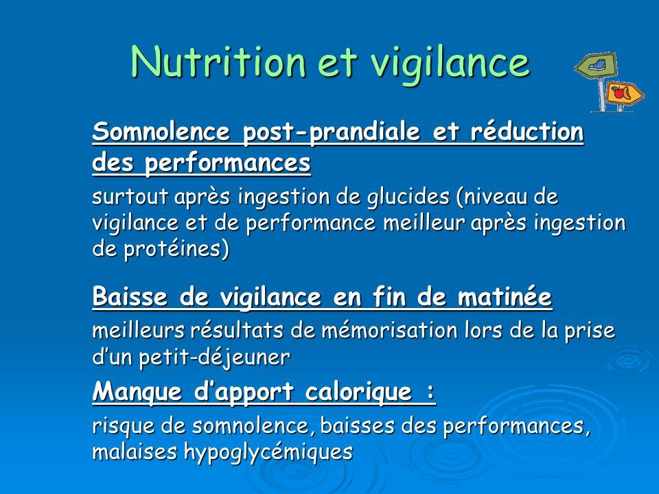 Nutrition et vigilance Lien étroit entre les apports nutritifs et les stades du sommeil : o Hydrates de carbone : sommeil ondes lentes (insuline) o Protéines : sommeil paradoxal (somatostatine)