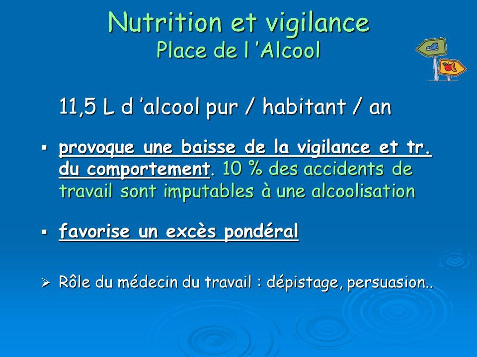 Nutrition et vigilance Place de l Alcool 11,5 L d alcool pur / habitant / an provoque une baisse de la vigilance et tr.