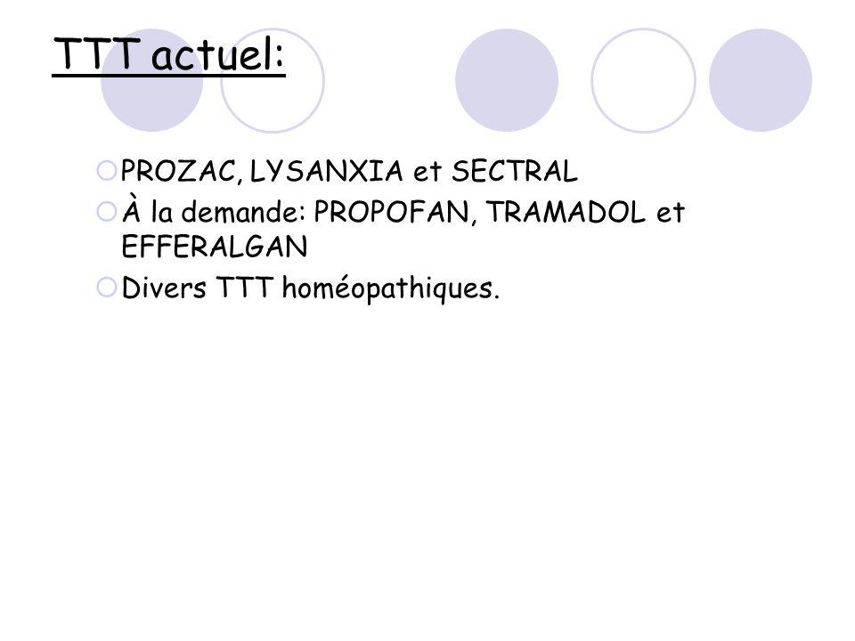 TTT actuel: PROZAC, LYSANXIA et SECTRAL À la demande: PROPOFAN, TRAMADOL et EFFERALGAN Divers TTT homéopathiques.