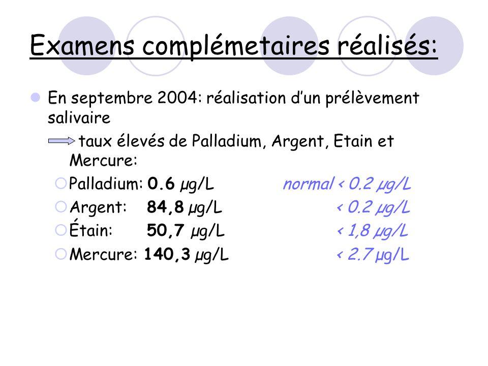 Examens complémetaires réalisés: En septembre 2004: réalisation dun prélèvement salivaire taux élevés de Palladium, Argent, Etain et Mercure: Palladiu