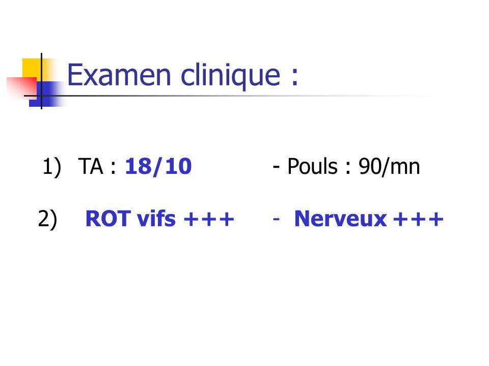 Examen clinique : 1) TA : 18/10 - Pouls : 90/mn 2) ROT vifs +++ - Nerveux +++