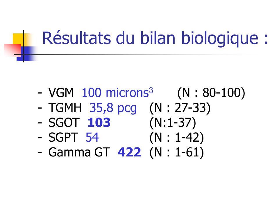 Résultats du bilan biologique : - VGM 100 microns 3 (N : 80-100) - TGMH 35,8 pcg(N : 27-33) - SGOT 103 (N:1-37) - SGPT 54 (N : 1-42) - Gamma GT 422 (N