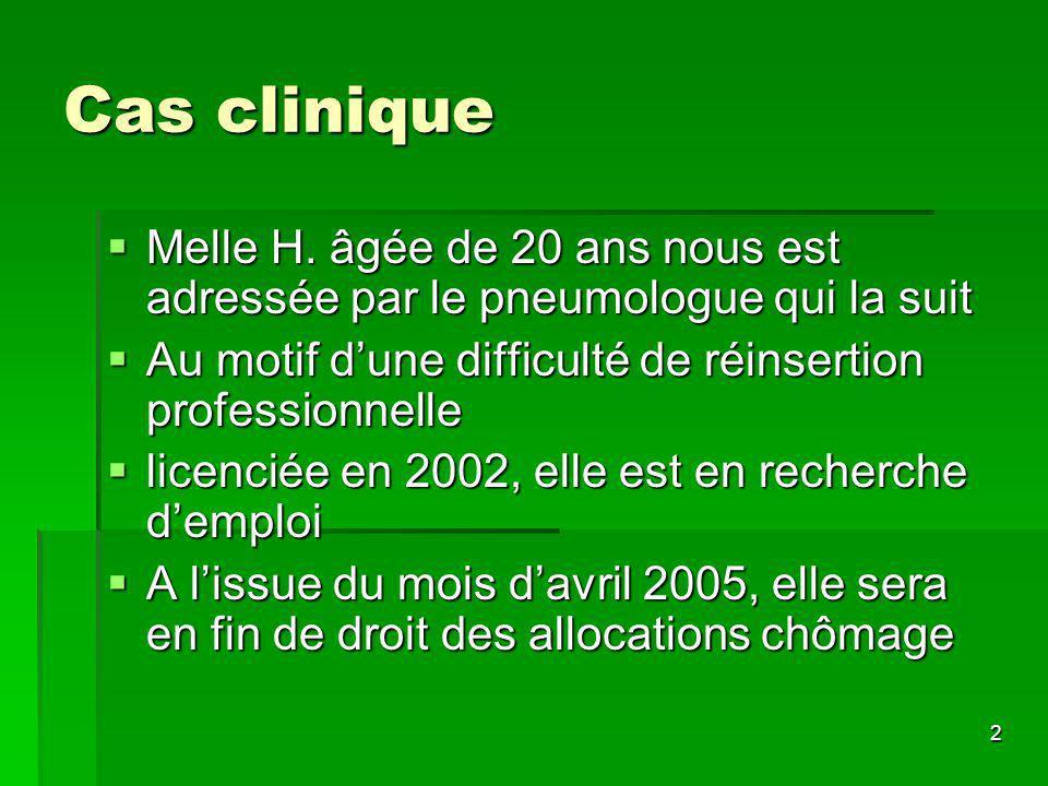 2 Cas clinique Melle H. âgée de 20 ans nous est adressée par le pneumologue qui la suit Melle H.