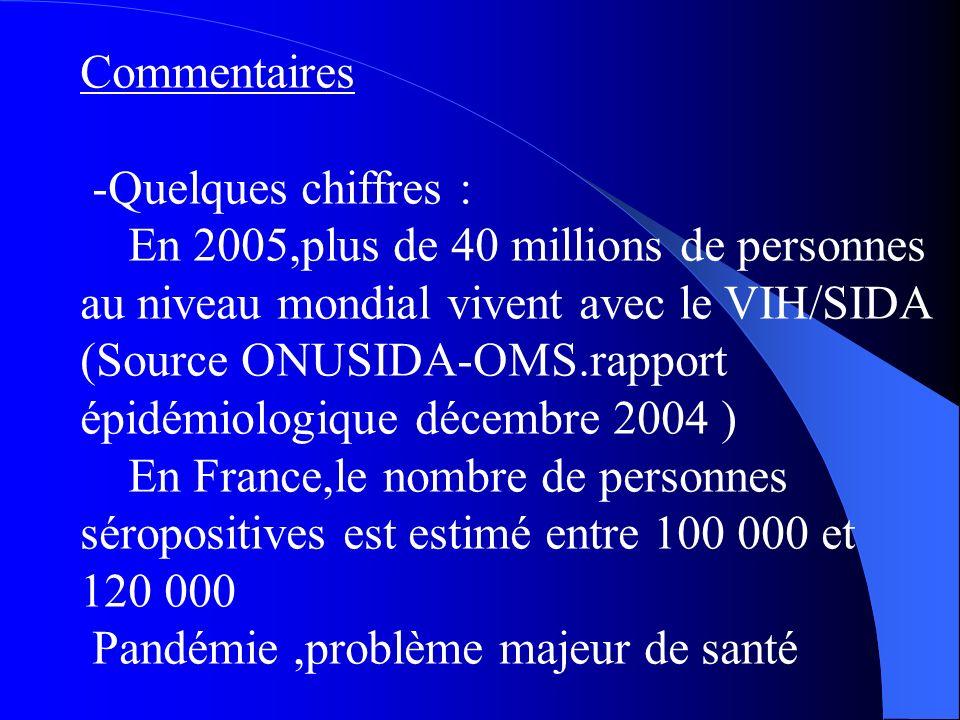 Commentaires -Quelques chiffres : En 2005,plus de 40 millions de personnes au niveau mondial vivent avec le VIH/SIDA (Source ONUSIDA-OMS.rapport épidémiologique décembre 2004 ) En France,le nombre de personnes séropositives est estimé entre 100 000 et 120 000 Pandémie,problème majeur de santé