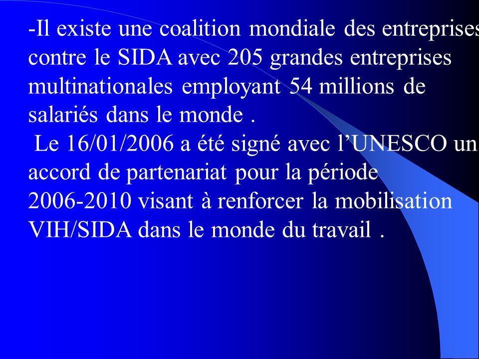 -Il existe une coalition mondiale des entreprises contre le SIDA avec 205 grandes entreprises multinationales employant 54 millions de salariés dans le monde.