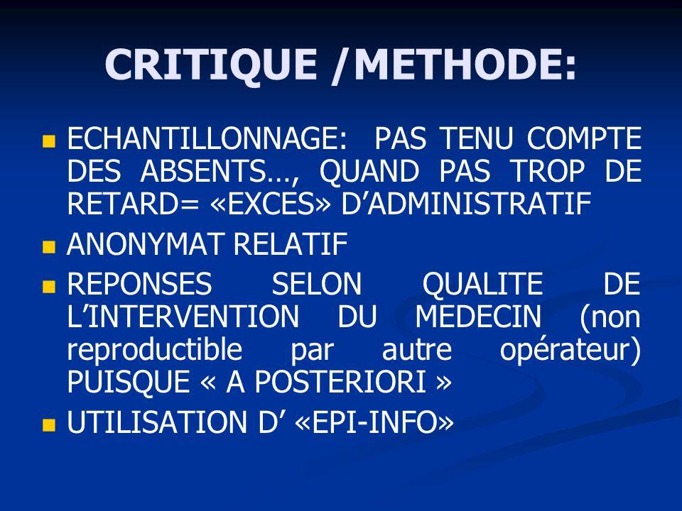 CRITIQUE /METHODE: ECHANTILLONNAGE: PAS TENU COMPTE DES ABSENTS…, QUAND PAS TROP DE RETARD= «EXCES» DADMINISTRATIF ANONYMAT RELATIF REPONSES SELON QUA