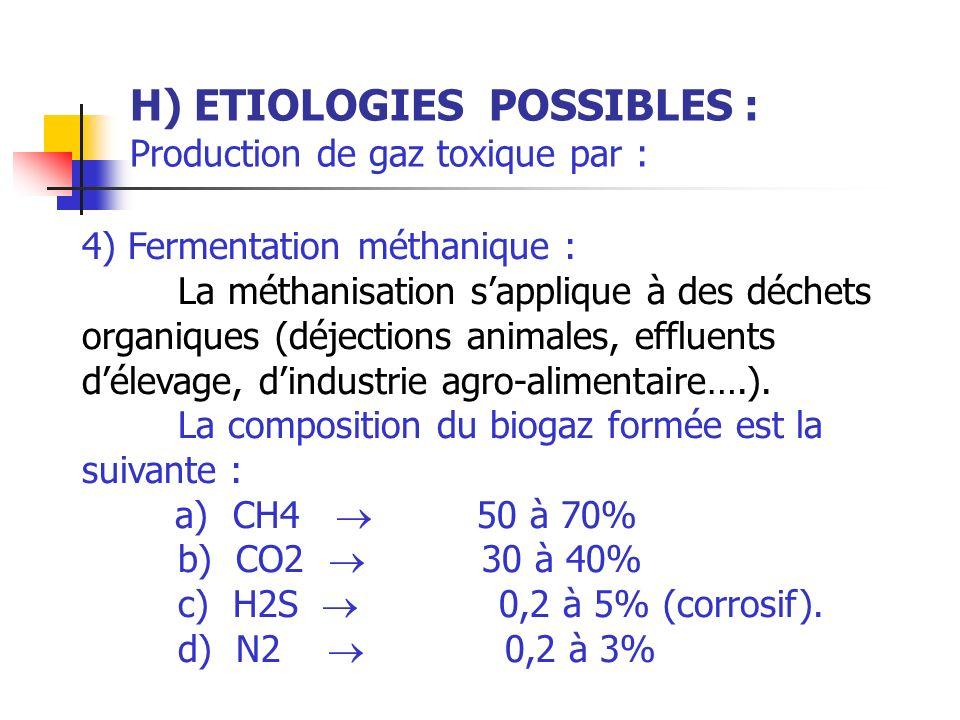 H) ETIOLOGIES POSSIBLES : Production de gaz toxique par : 4) Fermentation méthanique : La méthanisation sapplique à des déchets organiques (déjections