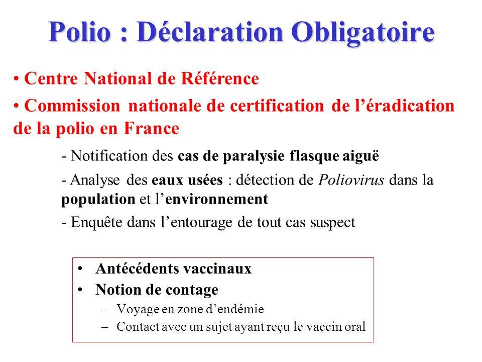 Polio : Déclaration Obligatoire Antécédents vaccinaux Notion de contage –Voyage en zone dendémie –Contact avec un sujet ayant reçu le vaccin oral Cent