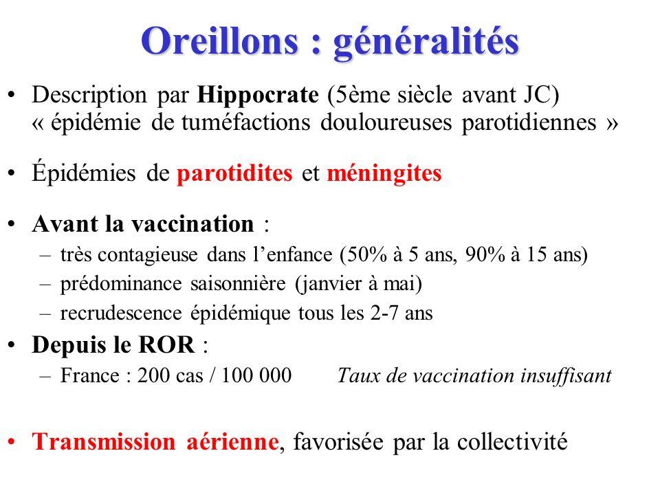 Oreillons : généralités Description par Hippocrate (5ème siècle avant JC) « épidémie de tuméfactions douloureuses parotidiennes » Épidémies de parotid