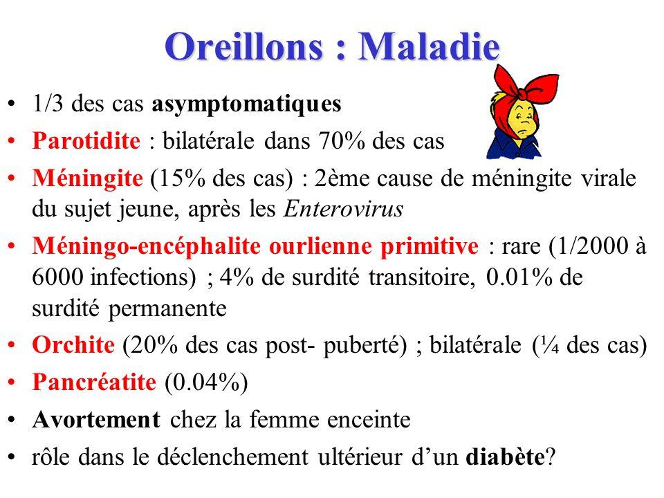 Oreillons : Maladie 1/3 des cas asymptomatiques Parotidite : bilatérale dans 70% des cas Méningite (15% des cas) : 2ème cause de méningite virale du s