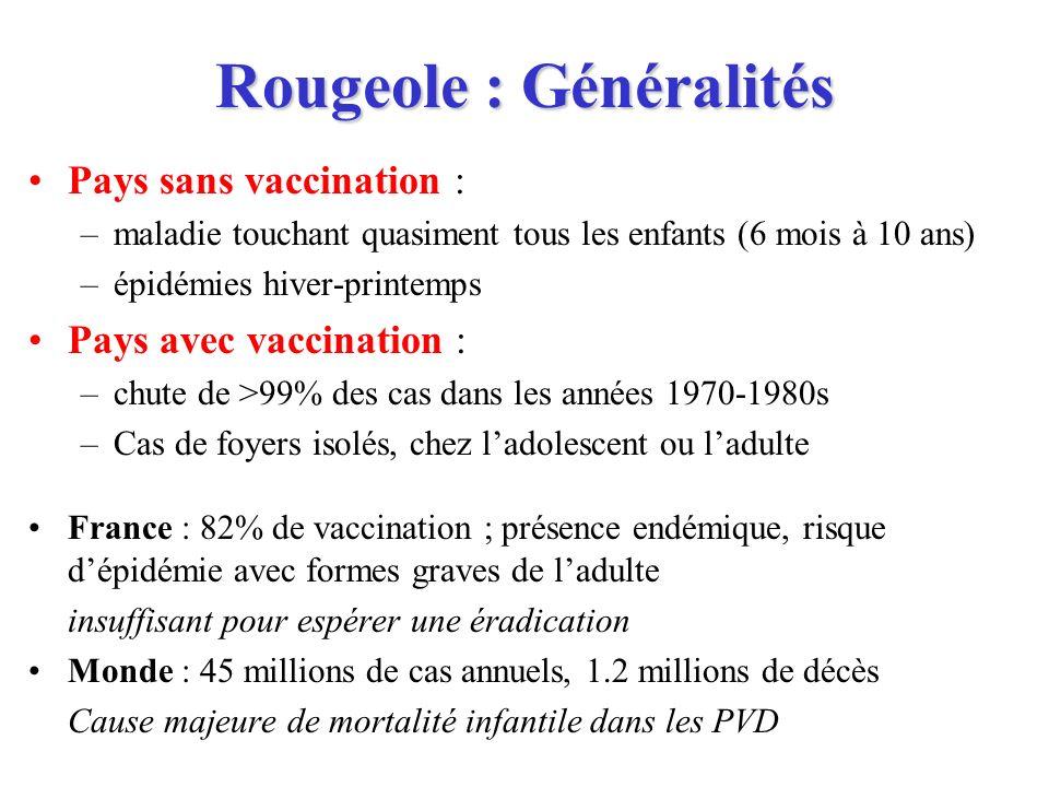 Rougeole : Généralités Pays sans vaccination : –maladie touchant quasiment tous les enfants (6 mois à 10 ans) –épidémies hiver-printemps Pays avec vac