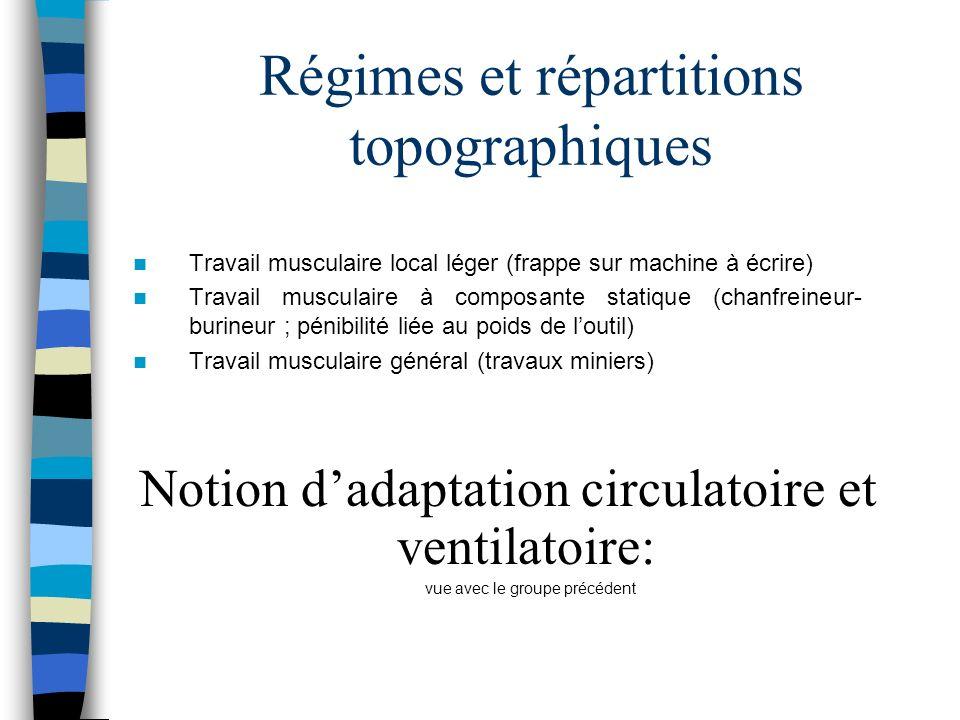 Régimes et répartitions topographiques Travail musculaire local léger (frappe sur machine à écrire) Travail musculaire à composante statique (chanfrei