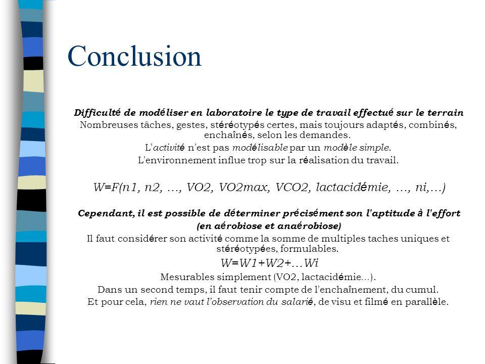 Conclusion Difficult é de mod é liser en laboratoire le type de travail effectu é sur le terrain Nombreuses tâches, gestes, st é r é otyp é s certes, mais toujours adapt é s, combin é s, encha î n é s, selon les demandes.