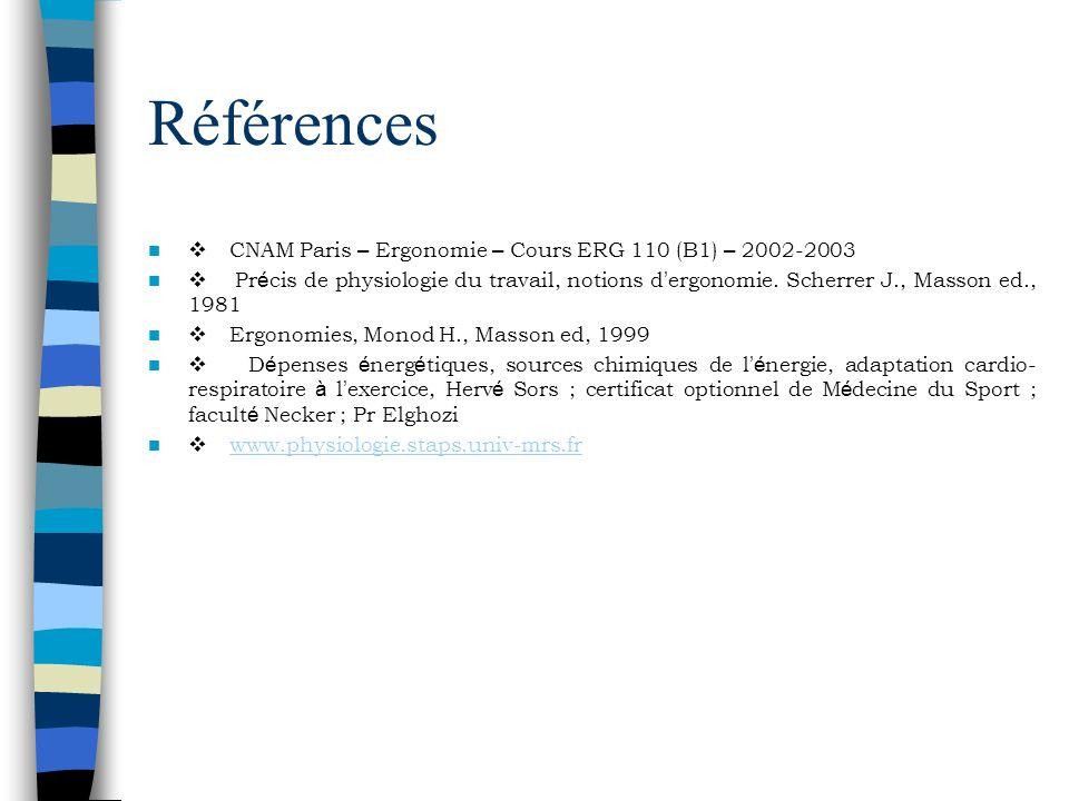 Références CNAM Paris – Ergonomie – Cours ERG 110 (B1) – 2002-2003 Pr é cis de physiologie du travail, notions d ergonomie. Scherrer J., Masson ed., 1