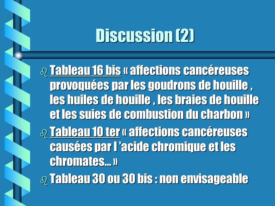 Discussion (2) Discussion (2) b Tableau 16 bis « affections cancéreuses provoquées par les goudrons de houille, les huiles de houille, les braies de h