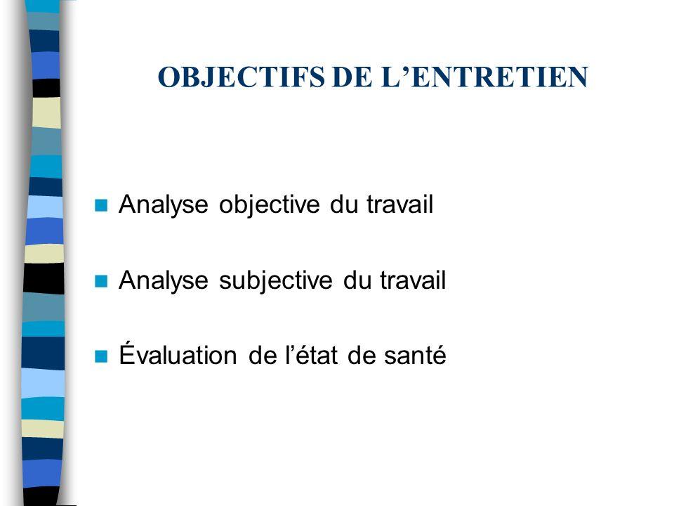 OBJECTIFS DE LENTRETIEN Analyse objective du travail Analyse subjective du travail Évaluation de létat de santé
