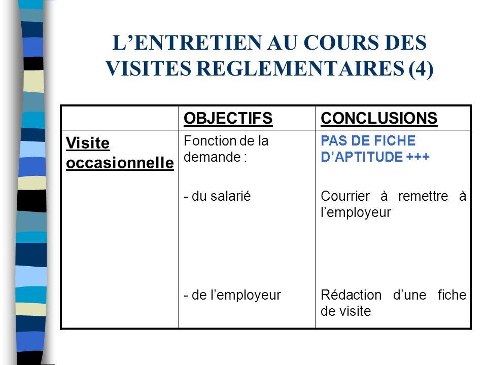 LENTRETIEN AU COURS DES VISITES REGLEMENTAIRES (4) OBJECTIFSCONCLUSIONS Visite occasionnelle Fonction de la demande : - du salarié PAS DE FICHE DAPTITUDE +++ Courrier à remettre à lemployeur - de lemployeurRédaction dune fiche de visite