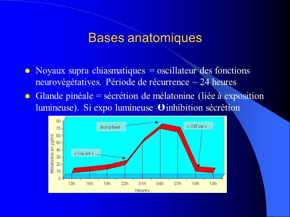 Bases anatomiques Noyaux supra chiasmatiques = oscillateur des fonctions neurovégétatives. Période de récurrence ~ 24 heures Glande pinéale = sécrétio