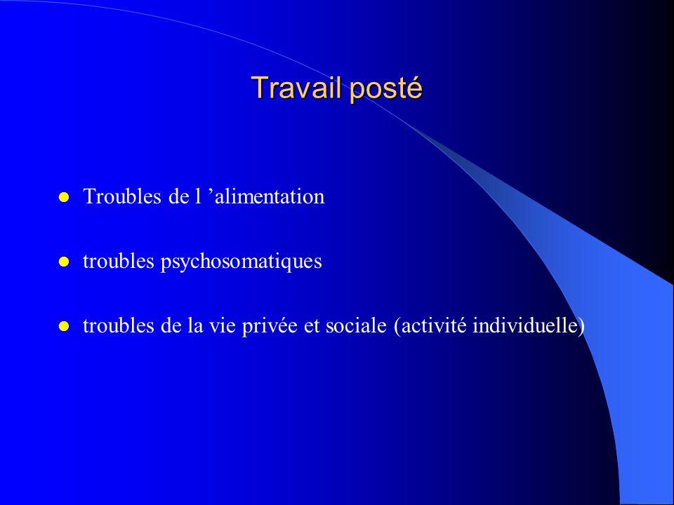 Travail posté Troubles de l alimentation troubles psychosomatiques troubles de la vie privée et sociale (activité individuelle)