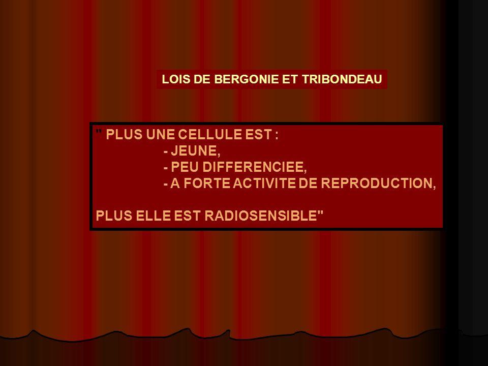 LOIS DE BERGONIE ET TRIBONDEAU