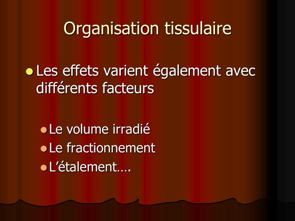 Organisation tissulaire Les effets varient également avec différents facteurs Les effets varient également avec différents facteurs Le volume irradié