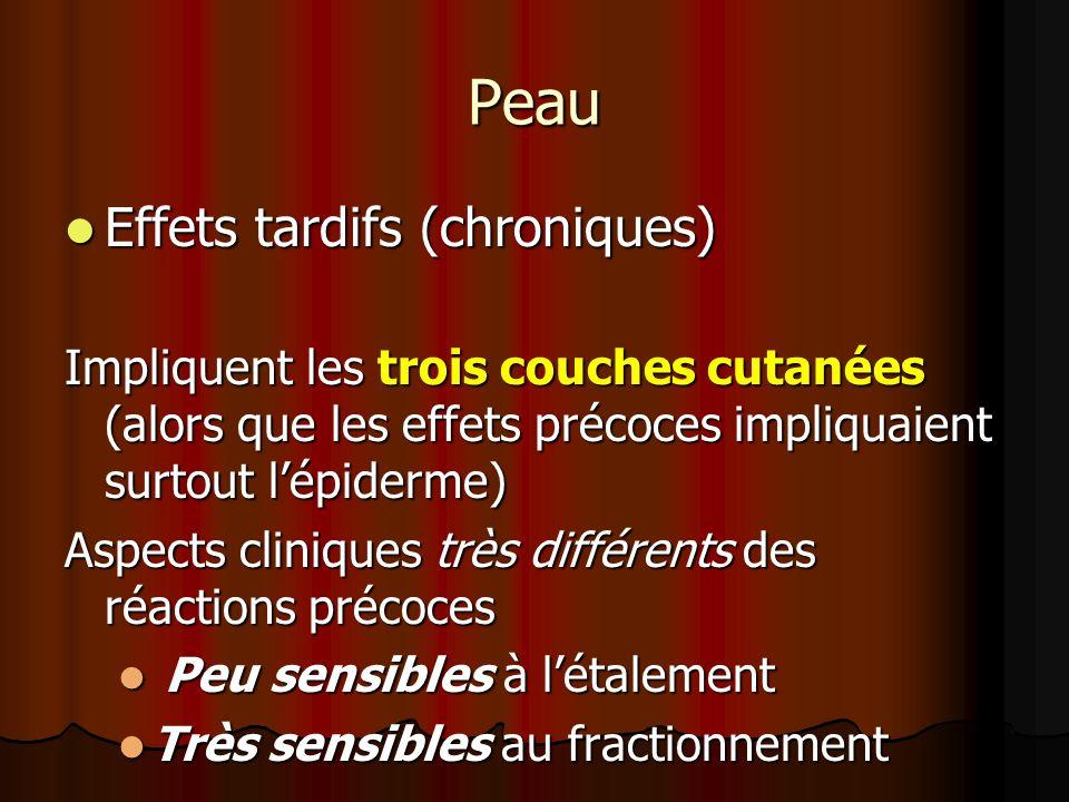 Peau Effets tardifs (chroniques) Effets tardifs (chroniques) Impliquent les trois couches cutanées (alors que les effets précoces impliquaient surtout