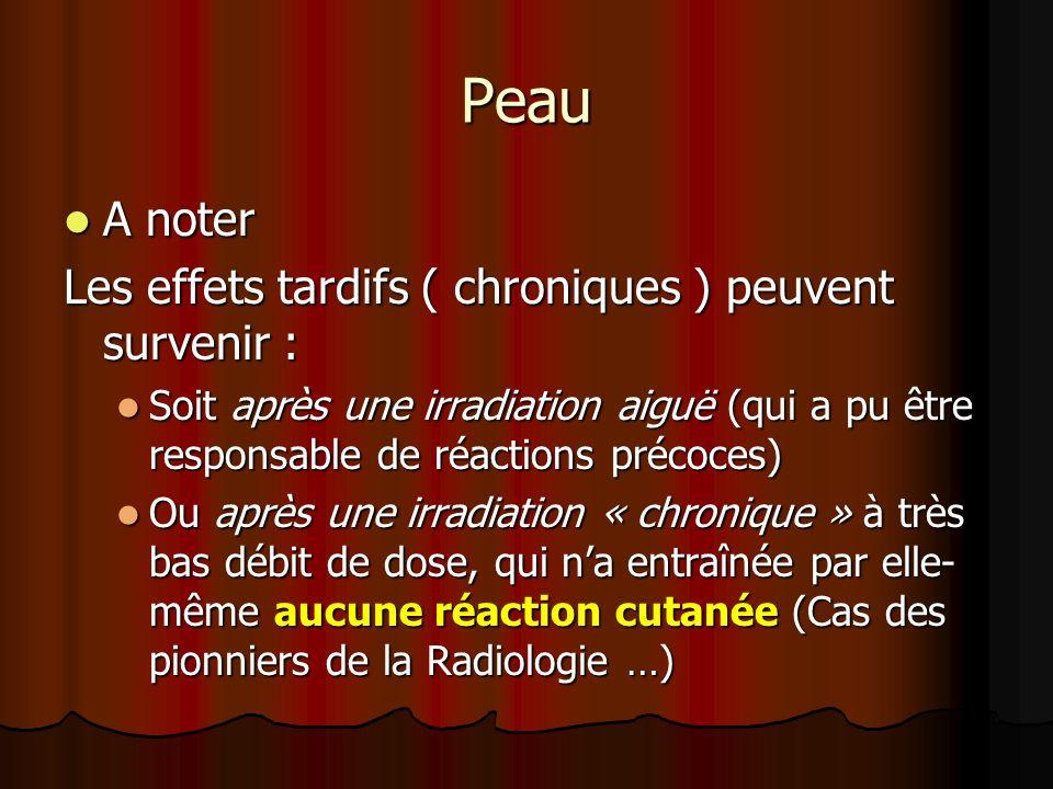 Peau A noter A noter Les effets tardifs ( chroniques ) peuvent survenir : Soit après une irradiation aiguë (qui a pu être responsable de réactions pré