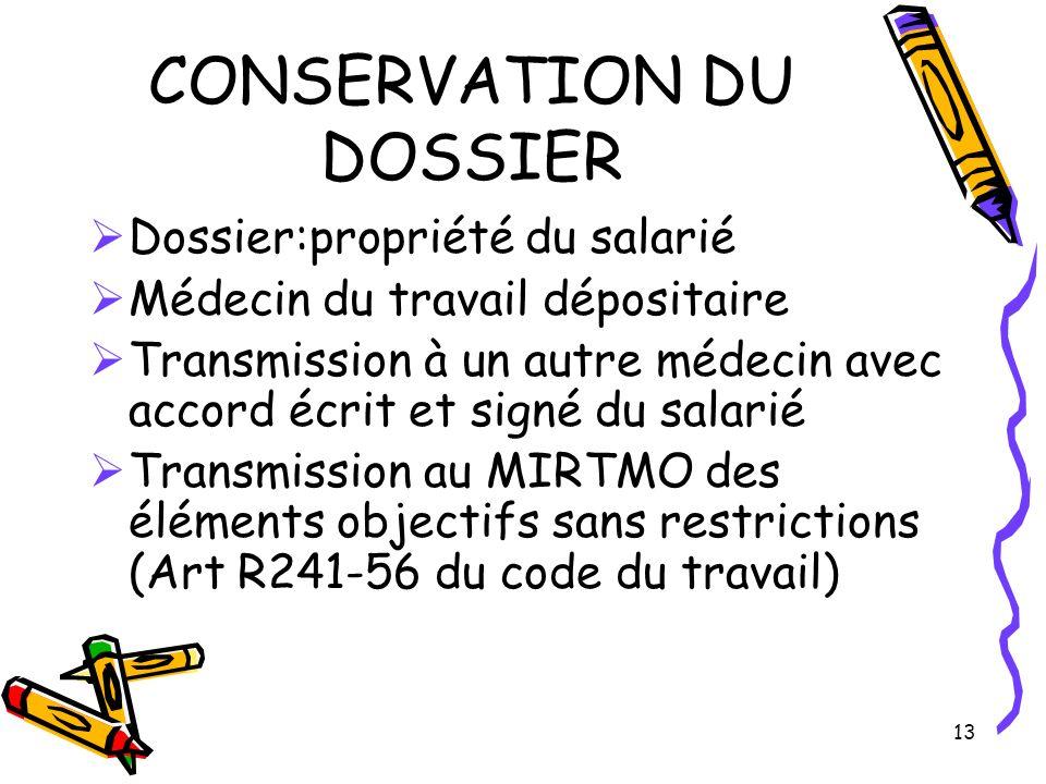 13 CONSERVATION DU DOSSIER Dossier:propriété du salarié Médecin du travail dépositaire Transmission à un autre médecin avec accord écrit et signé du s