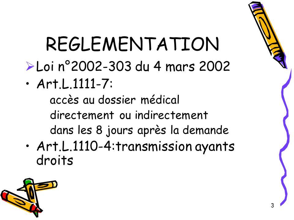 3 REGLEMENTATION Loi n°2002-303 du 4 mars 2002 Art.L.1111-7: accès au dossier médical directement ou indirectement dans les 8 jours après la demande A