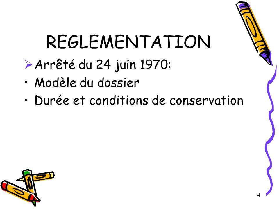 4 REGLEMENTATION Arrêté du 24 juin 1970: Modèle du dossier Durée et conditions de conservation