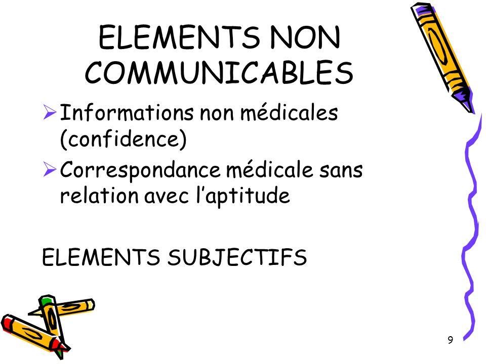 9 ELEMENTS NON COMMUNICABLES Informations non médicales (confidence) Correspondance médicale sans relation avec laptitude ELEMENTS SUBJECTIFS