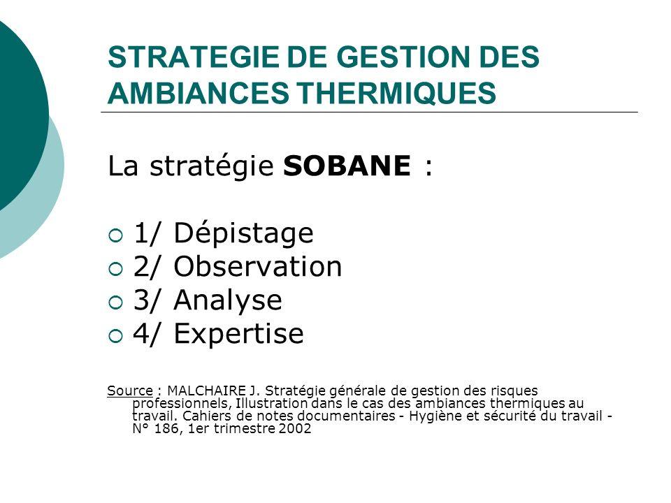 STRATEGIE DE GESTION DES AMBIANCES THERMIQUES La stratégie SOBANE : 1/ Dépistage 2/ Observation 3/ Analyse 4/ Expertise Source : MALCHAIRE J. Stratégi
