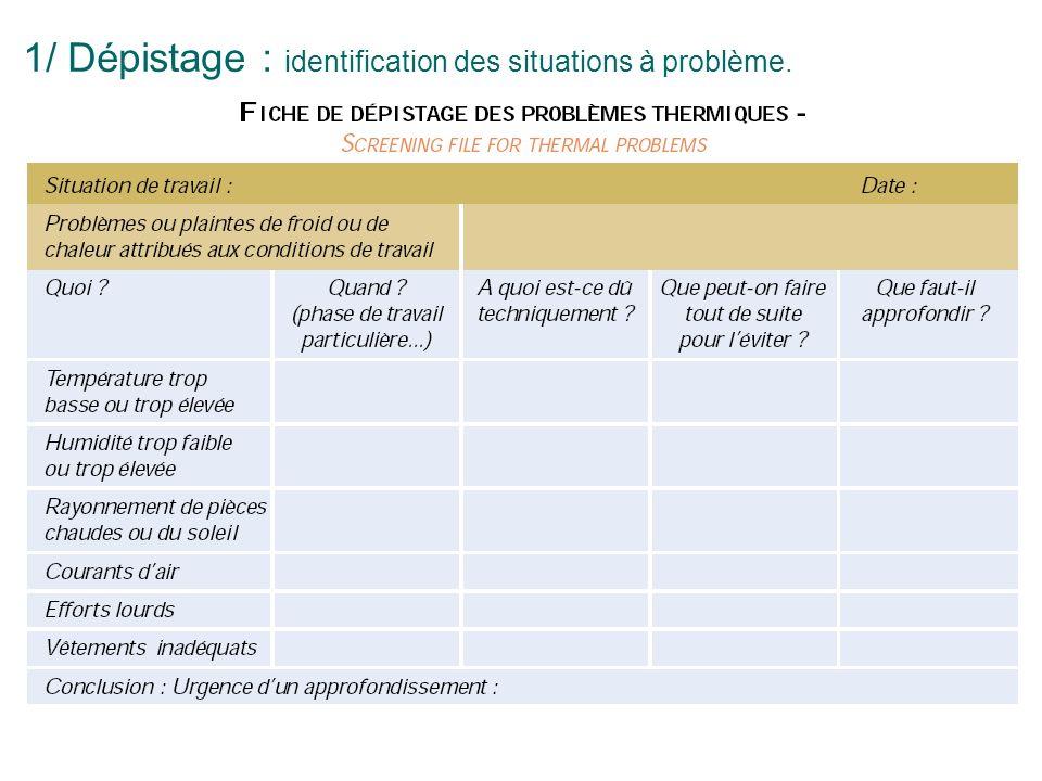 1/ Dépistage : identification des situations à problème.