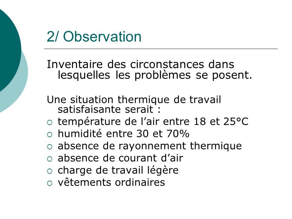 2/ Observation Inventaire des circonstances dans lesquelles les problèmes se posent. Une situation thermique de travail satisfaisante serait : tempéra
