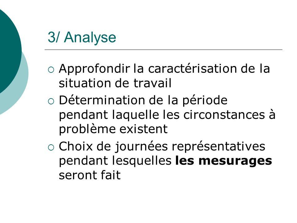 3/ Analyse Approfondir la caractérisation de la situation de travail Détermination de la période pendant laquelle les circonstances à problème existen