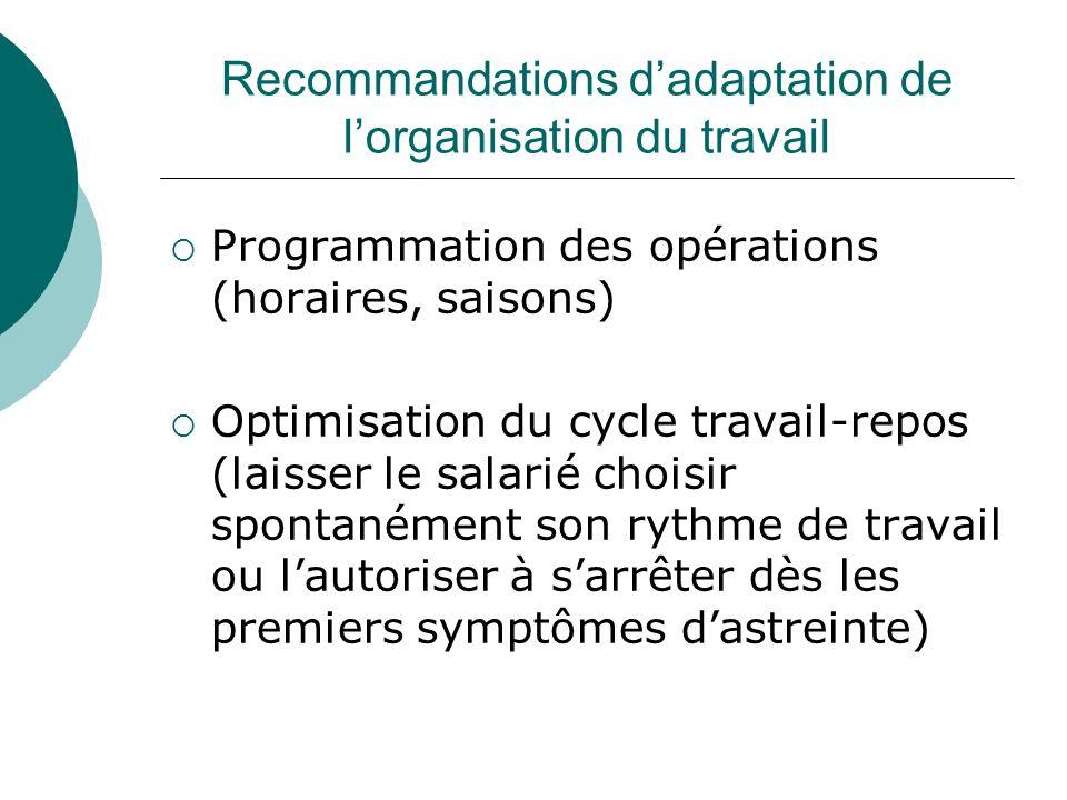 Recommandations dadaptation de lorganisation du travail Programmation des opérations (horaires, saisons) Optimisation du cycle travail-repos (laisser