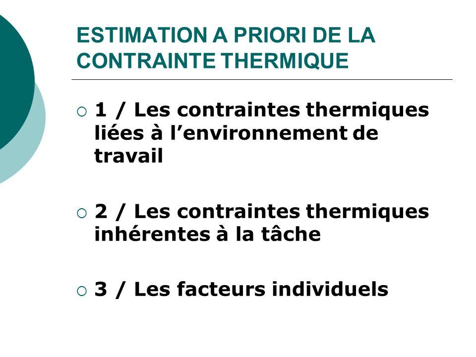 ESTIMATION A PRIORI DE LA CONTRAINTE THERMIQUE 1 / Les contraintes thermiques liées à lenvironnement de travail 2 / Les contraintes thermiques inhéren