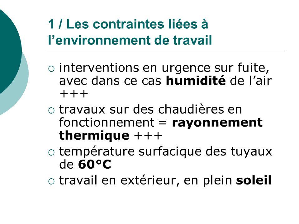 1 / Les contraintes liées à lenvironnement de travail Mesure de prévention collective : le travail en chaudières se fait avec une ventilation forcée (débit horaire de 10 fois le volume)