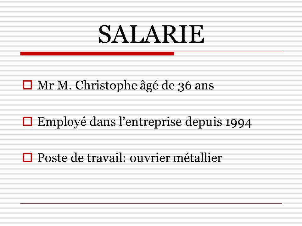 SALARIE Mr M. Christophe âgé de 36 ans Employé dans lentreprise depuis 1994 Poste de travail: ouvrier métallier