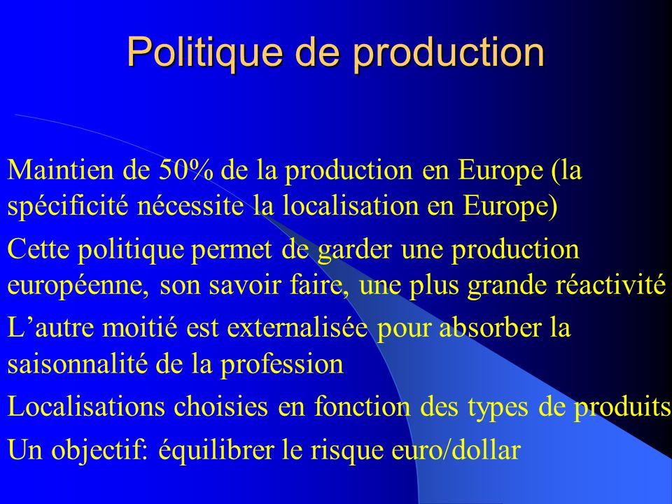 Politique de production Maintien de 50% de la production en Europe (la spécificité nécessite la localisation en Europe) Cette politique permet de gard