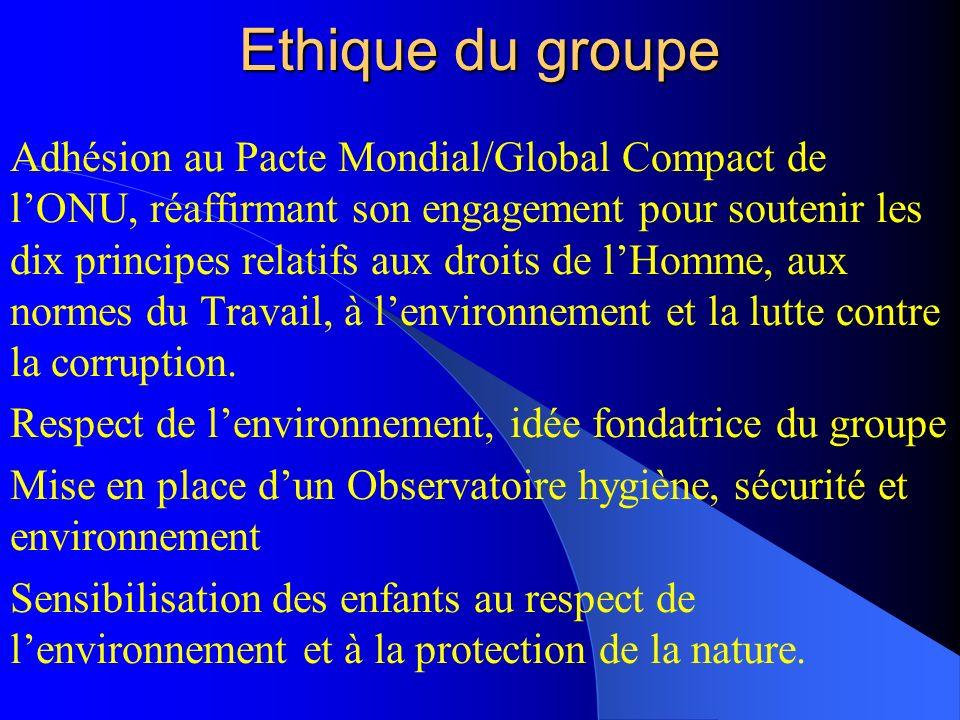 Ethique du groupe Adhésion au Pacte Mondial/Global Compact de lONU, réaffirmant son engagement pour soutenir les dix principes relatifs aux droits de