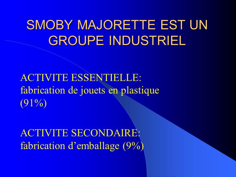 SMOBY MAJORETTE EST UN GROUPE INDUSTRIEL ACTIVITE ESSENTIELLE: fabrication de jouets en plastique (91%) ACTIVITE SECONDAIRE: fabrication demballage (9